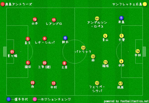 鹿島vs広島 選手交代1