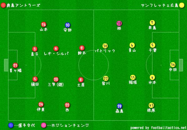 鹿島vs広島 選手交代3