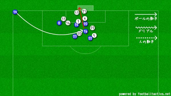 鹿島vs横浜F_goal1