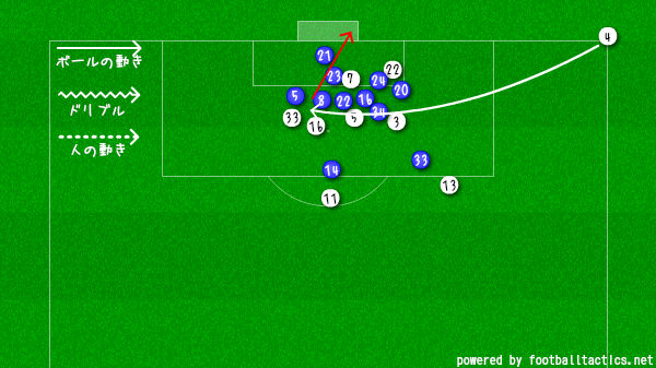 鹿島vs横浜F_goal3