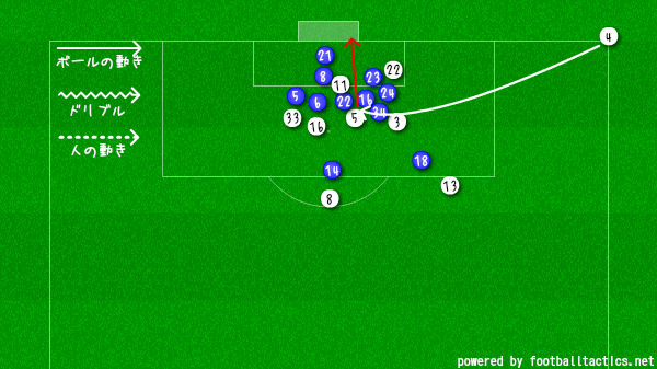 鹿島vs横浜F_goal4