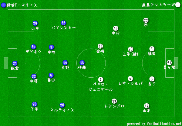 鹿島vs横浜F_スタメン