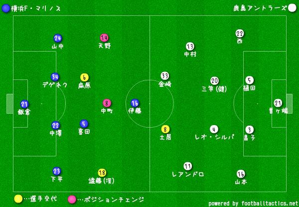 鹿島vs横浜F_選手交代1