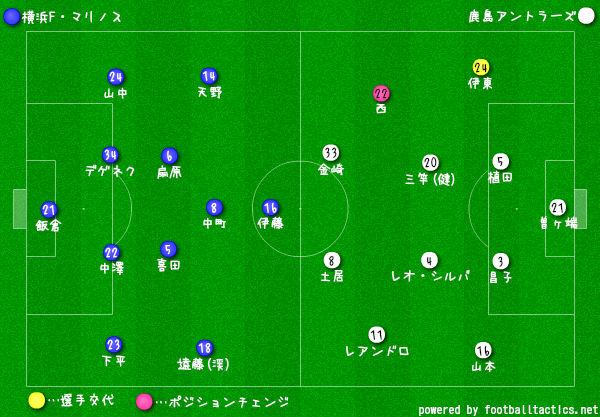 鹿島vs横浜F_選手交代2