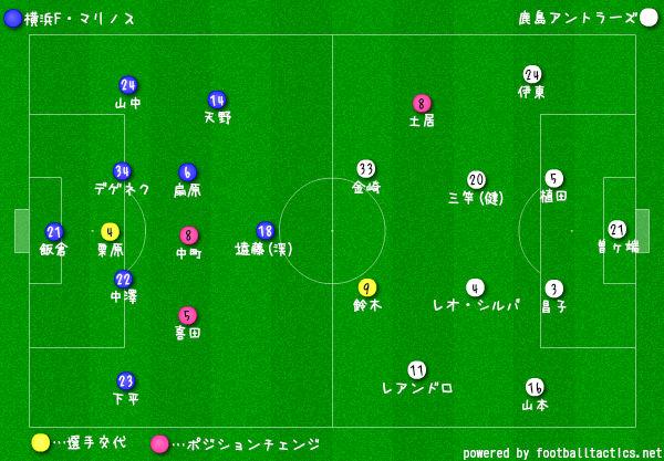 鹿島vs横浜F_選手交代3