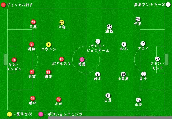天皇杯_神戸vs鹿島_選手交代1