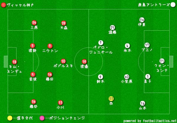天皇杯_神戸vs鹿島_選手交代2