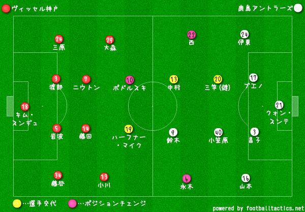 天皇杯_神戸vs鹿島_選手交代3