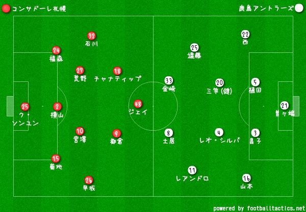 札幌vs鹿島_スタメン