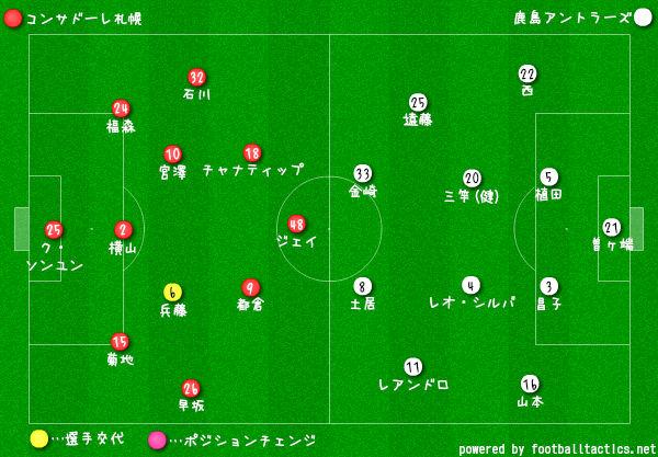 札幌vs鹿島_選手交代1