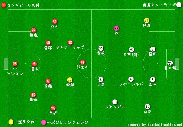 札幌vs鹿島_選手交代2