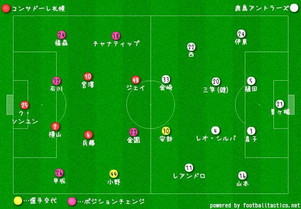 札幌vs鹿島_選手交代3