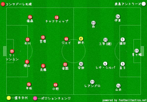 札幌vs鹿島_選手交代4