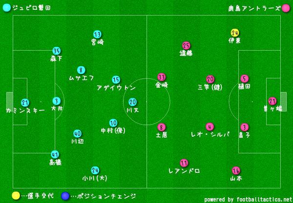 磐田vs鹿島-選手交代1