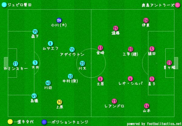 磐田vs鹿島-選手交代2