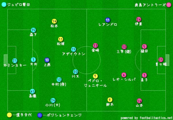 磐田vs鹿島-選手交代3