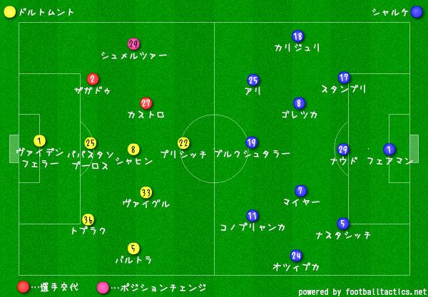 ドルトムントvsシャルケ-選手交代5