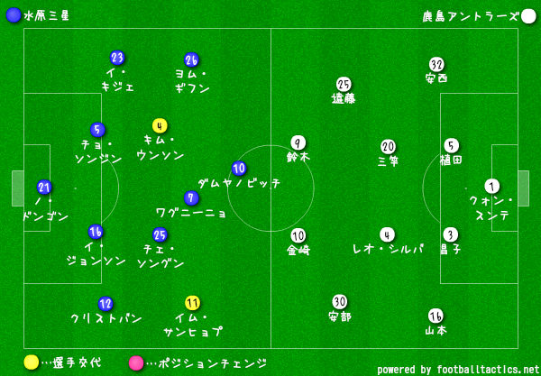 2018ACL-水原三星vs鹿島選手交代01
