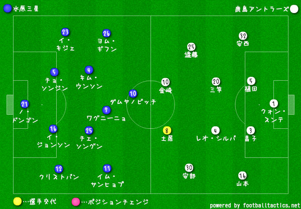 2018ACL-水原三星vs鹿島選手交代02