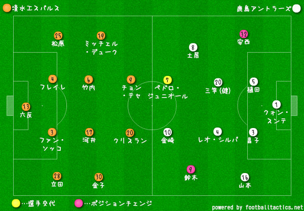 2018J-清水vs鹿島選手交代03