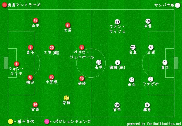 2018J-鹿島vsG大阪選手交代01