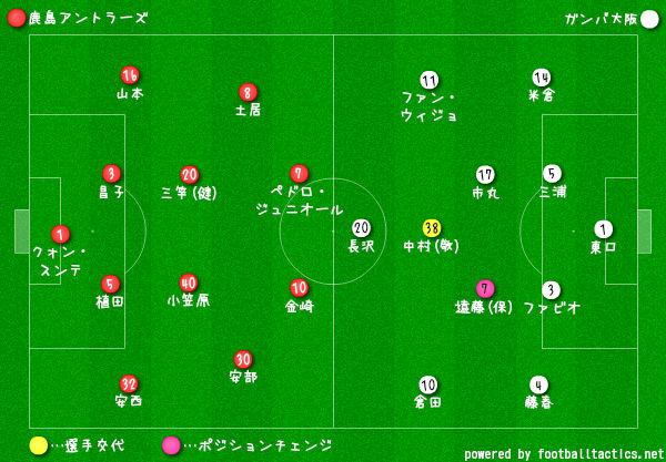 2018J-鹿島vsG大阪選手交代02