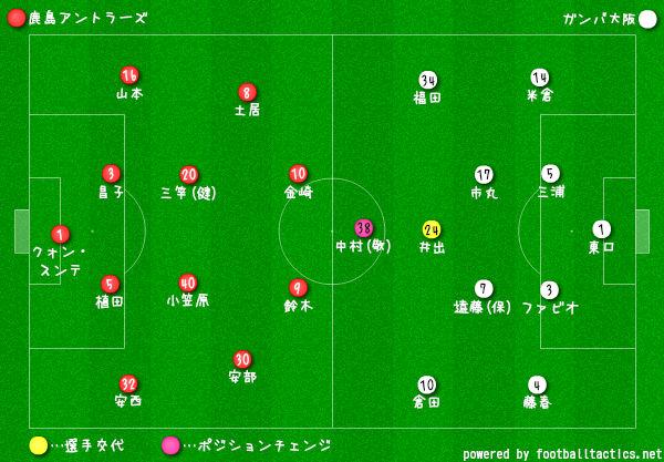 2018J-鹿島vsG大阪選手交代04