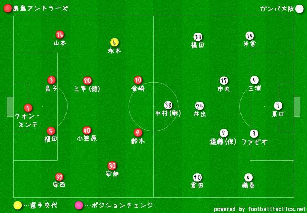 2018J-鹿島vsG大阪選手交代05