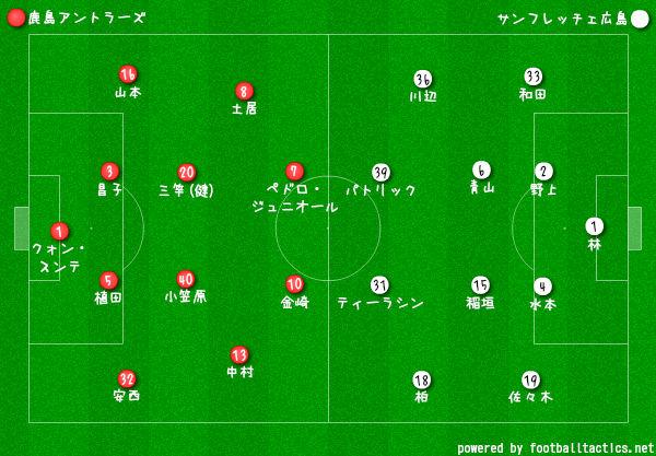 2018J-鹿島vs広島スタメン