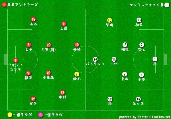 2018J-鹿島vs広島選手交代01
