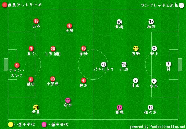 2018J-鹿島vs広島選手交代02