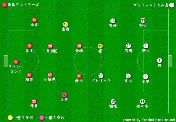 2018J-鹿島vs広島選手交代03