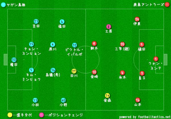 2018J-鳥栖vs鹿島選手交代01