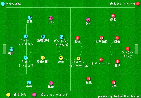 2018J-鳥栖vs鹿島選手交代02