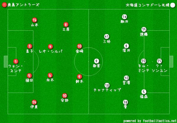 2018J1第5節鹿島vs札幌-フォーメーション