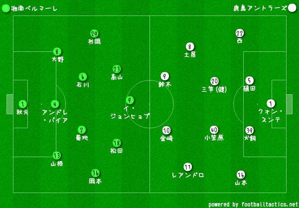 2018J1第6節鹿島vs湘南-フォーメーション