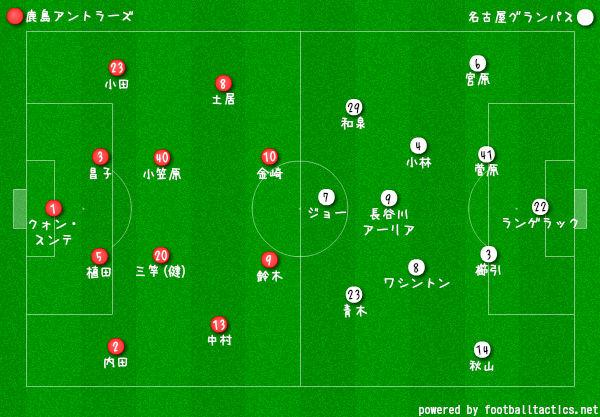 2018J1第8節鹿島vs名古屋-フォーメーション