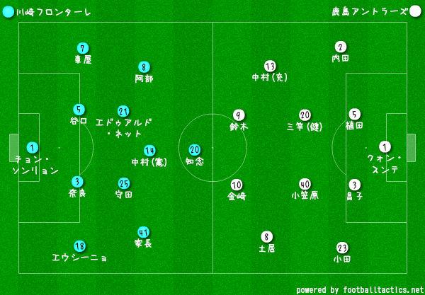 2018J1第9節鹿島vs川崎-フォーメーション