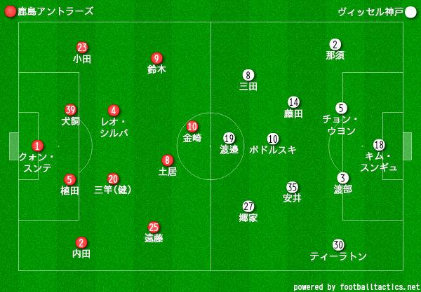 2018J1第10節鹿島vs神戸-フォーメーション