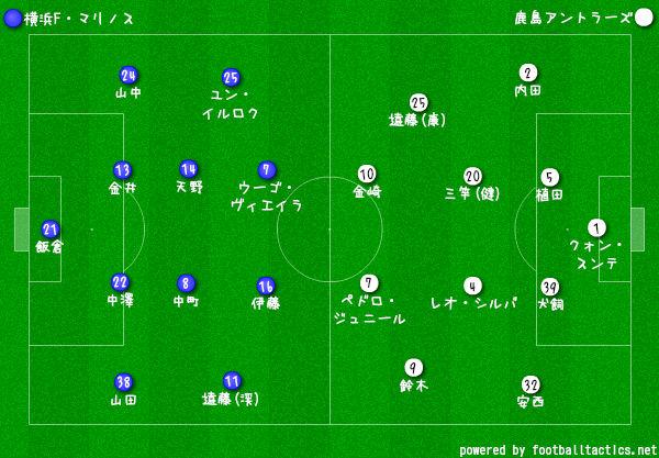 2018J11節鹿島vs横浜FM