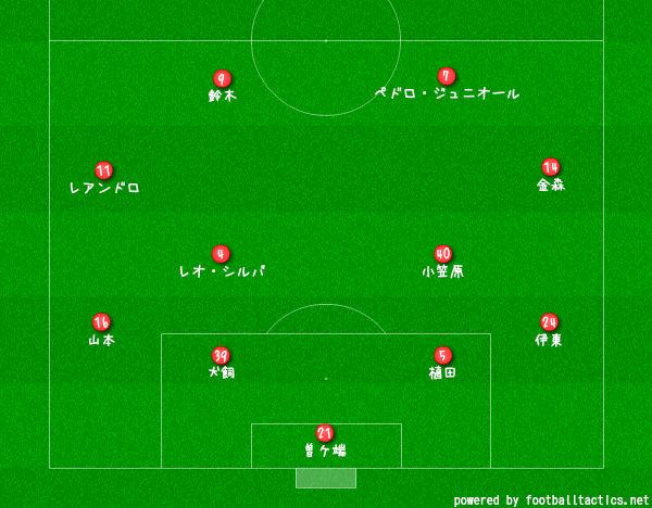 鹿島4-4-2
