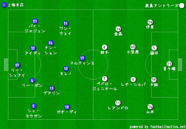 2018ACLGS5節鹿島vs上海申花