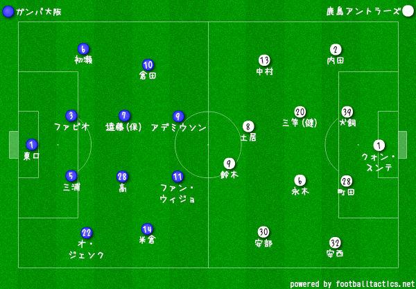 2018J1第18節鹿島vsG大阪フォーメーション