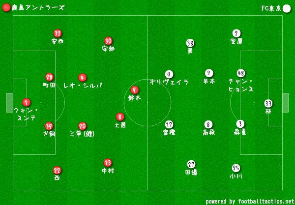 2018J1第19節鹿島vsFC東京フォーメーション