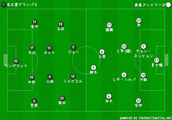 2018J1第21節鹿島vs名古屋フォーメーション