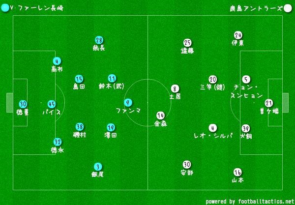 2018J1第22節鹿島vs長崎フォーメーション