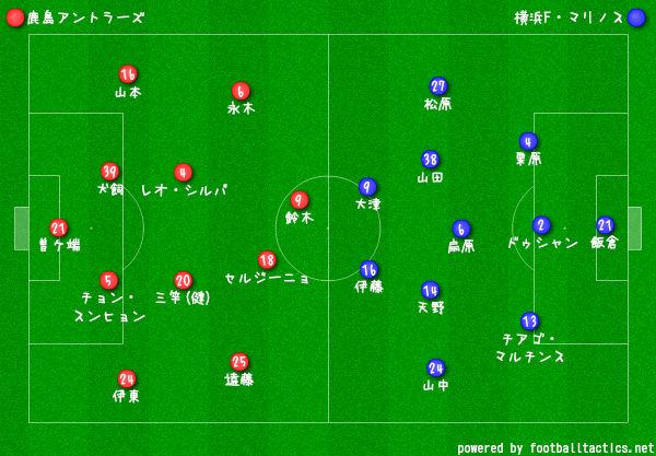 2018J1第23節鹿島vs横浜FMフォーメーション