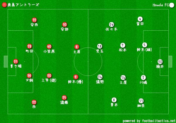 2018天皇杯2回戦鹿島vsHondaFCフォーメーション