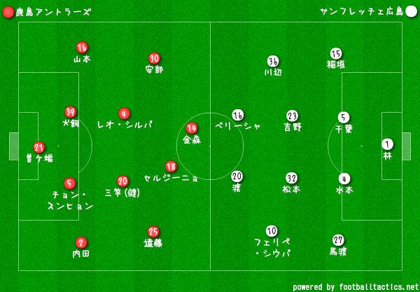 2018天皇杯4回戦鹿島vs広島フォーメーション