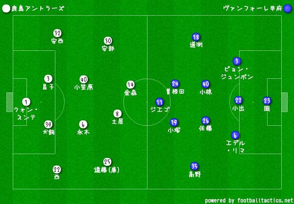 第98回天皇杯準々決勝 鹿島vs甲府 フォーメーション